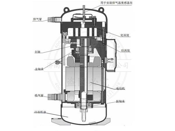 三洋压缩机型号解析